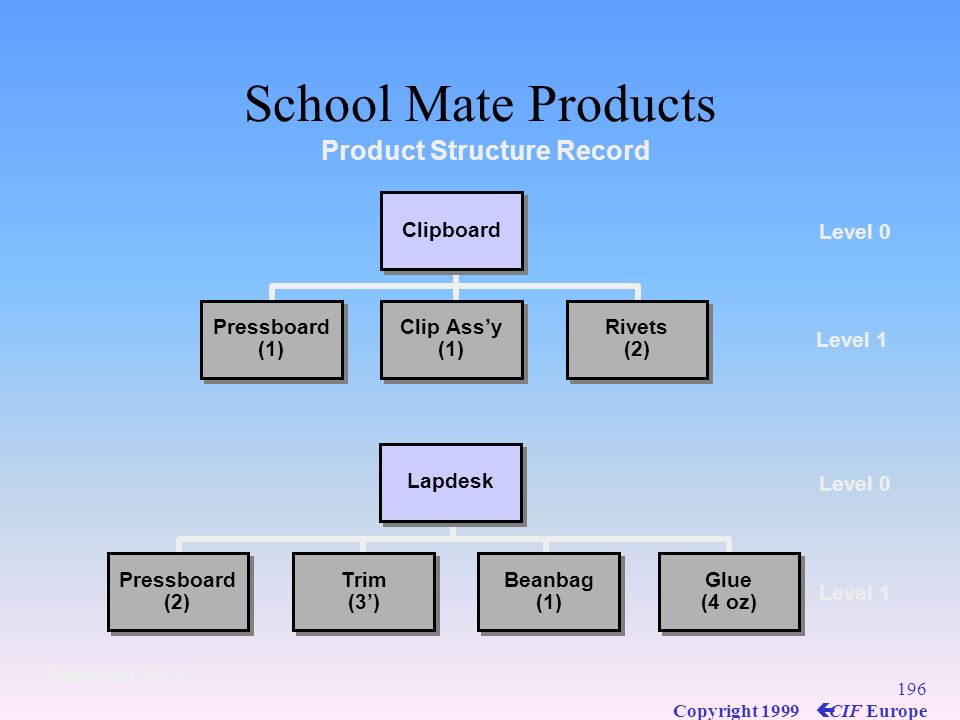 School Mate Products Product Structure Record Clipboard Lapdesk