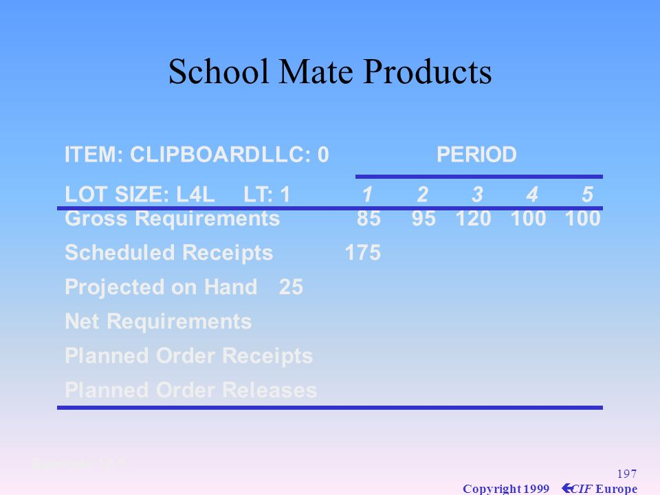 School Mate Products ITEM: CLIPBOARD LLC: 0 PERIOD