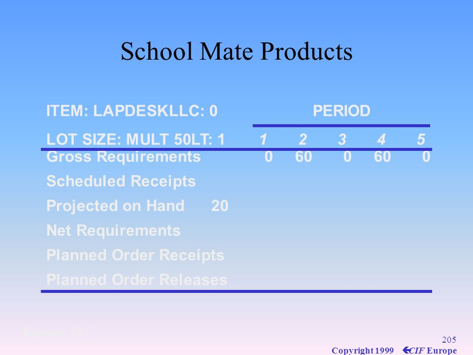 School Mate Products ITEM: LAPDESK LLC: 0 PERIOD