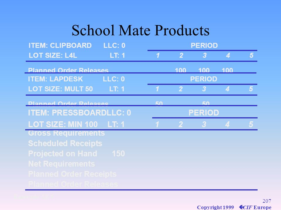 School Mate Products ITEM: PRESSBOARD LLC: 0 PERIOD