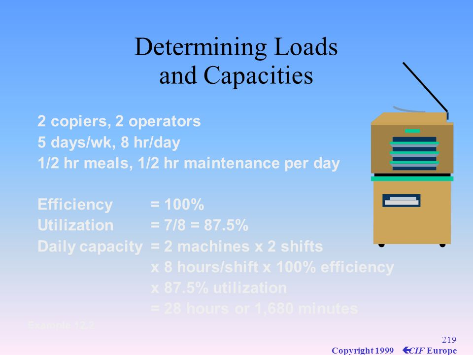 Determining Loads and Capacities