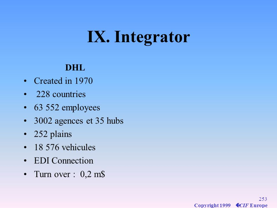 IX. Integrator DHL Created in 1970 228 countries 63 552 employees
