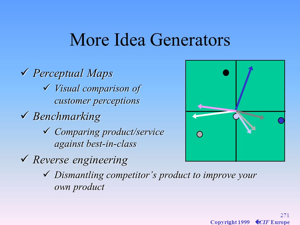 More Idea Generators Perceptual Maps Benchmarking Reverse engineering