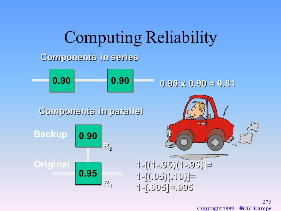 Computing Reliability