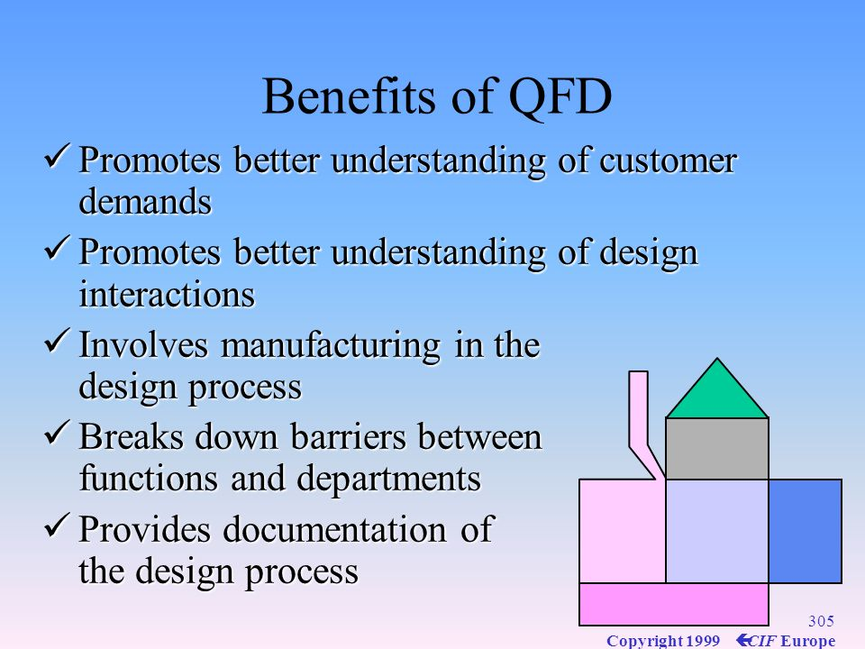 Benefits of QFD Promotes better understanding of customer demands