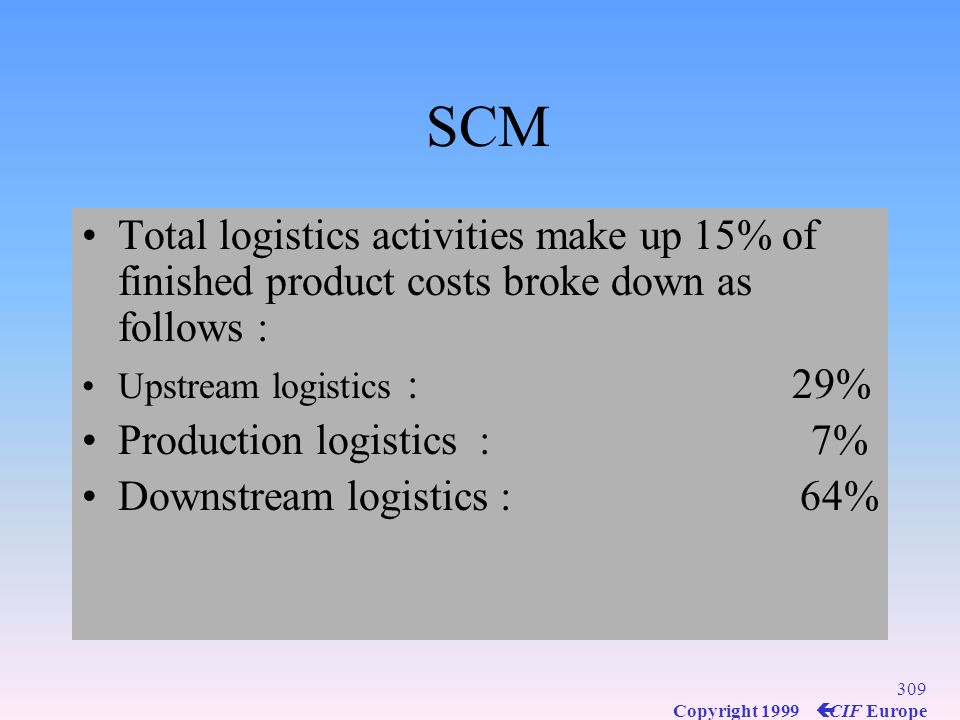 SCM Total logistics activities make up 15% of finished product costs broke down as follows :