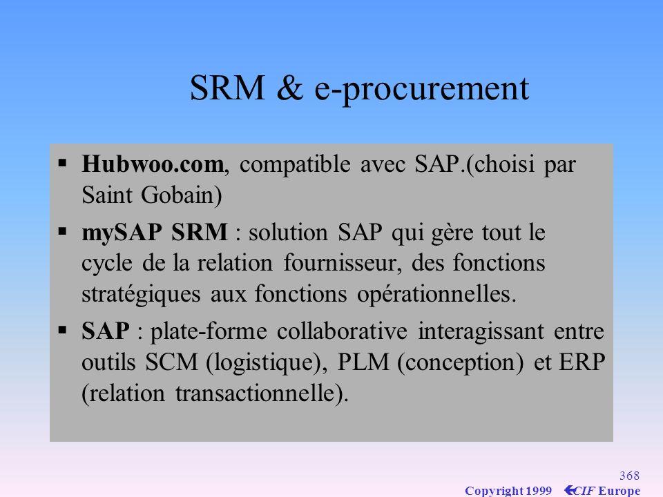 SRM & e-procurement Hubwoo.com, compatible avec SAP.(choisi par Saint Gobain)