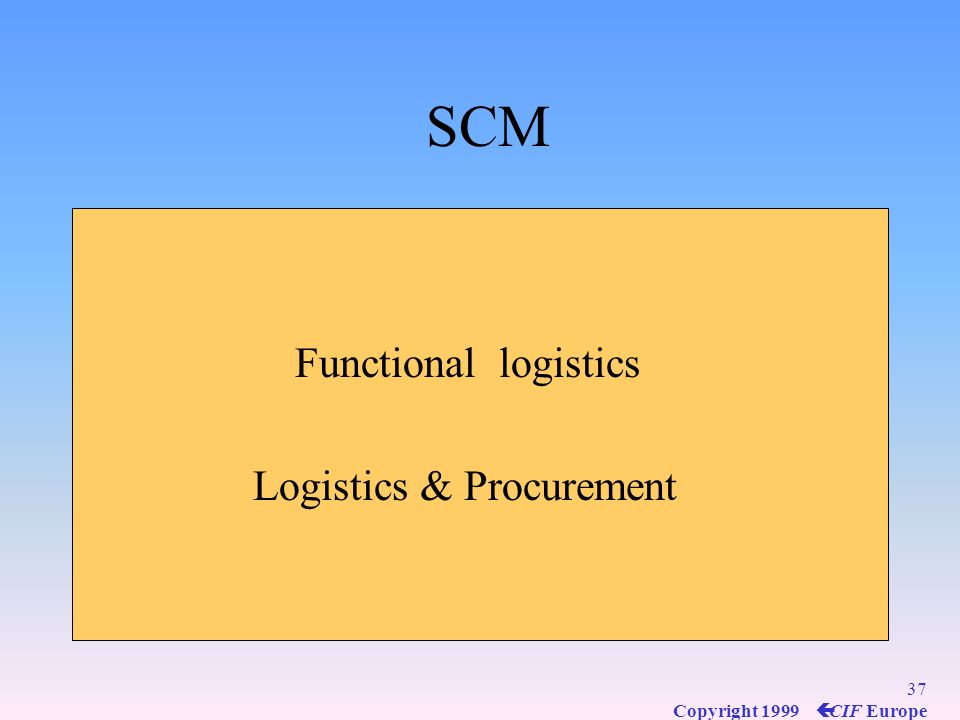 SCM Functional logistics Logistics & Procurement