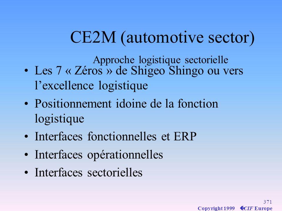 CE2M (automotive sector) Approche logistique sectorielle