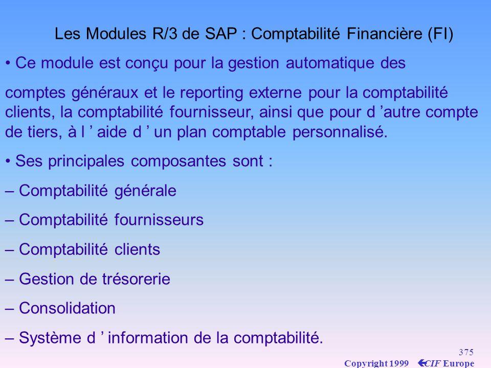 Les Modules R/3 de SAP : Comptabilité Financière (FI)
