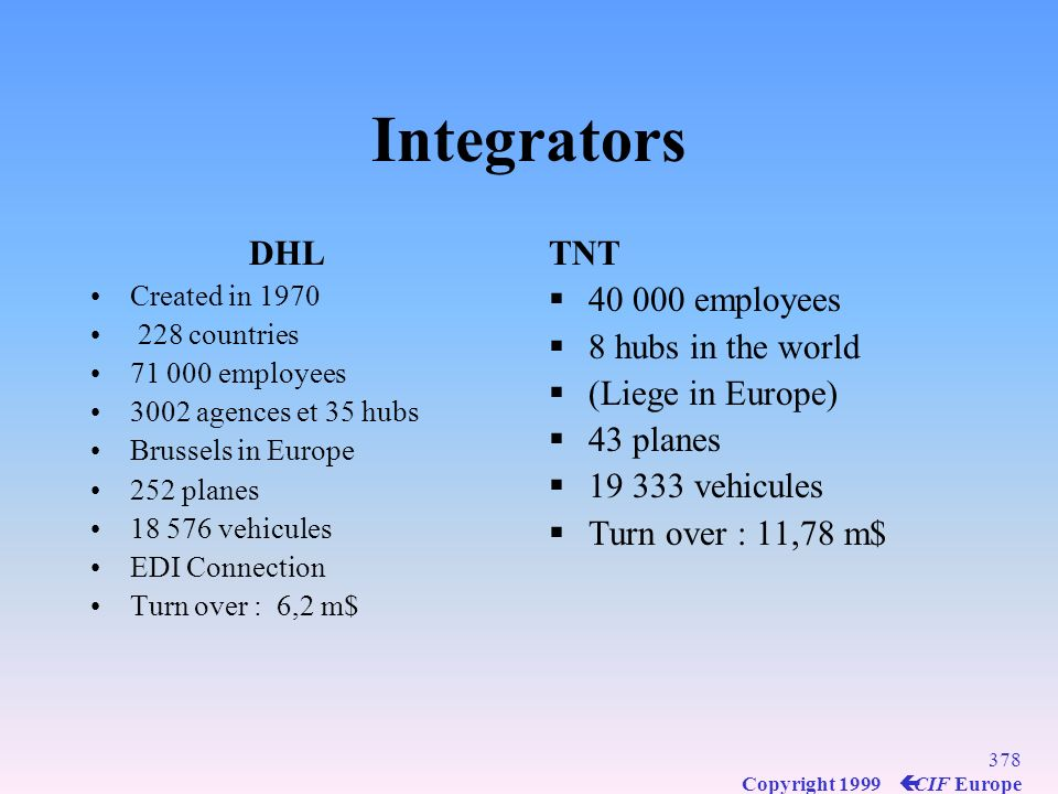 Integrators DHL TNT 40 000 employees 8 hubs in the world