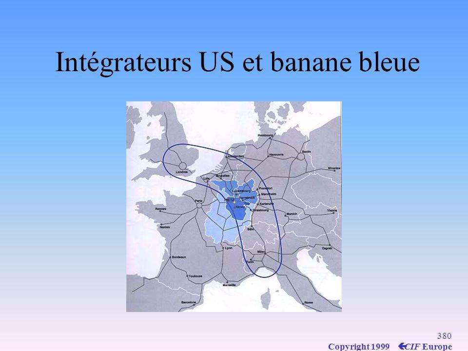 Intégrateurs US et banane bleue