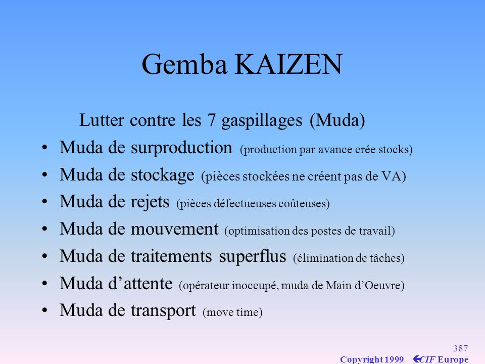 Gemba KAIZEN Lutter contre les 7 gaspillages (Muda)