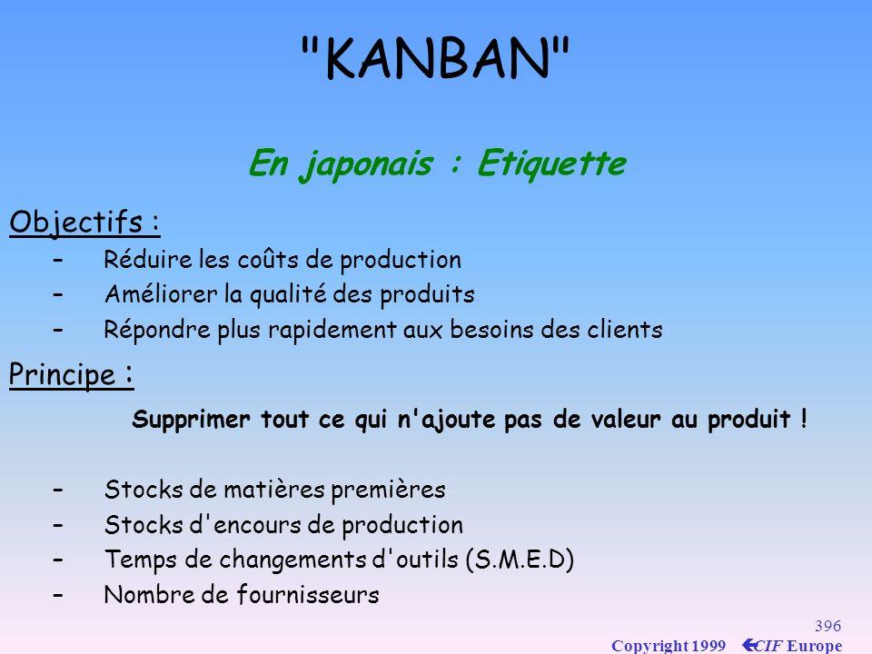 En japonais : Etiquette