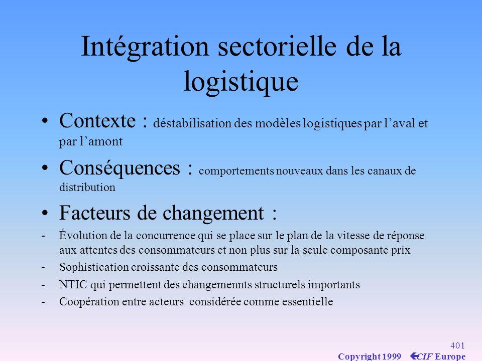 Intégration sectorielle de la logistique