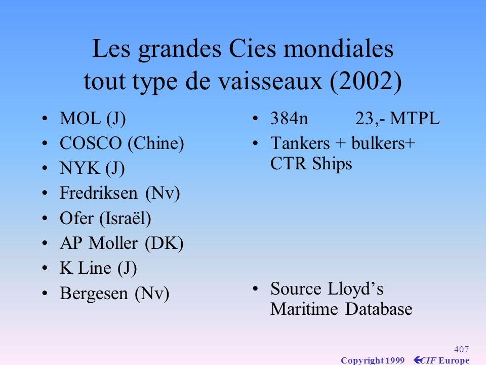 Les grandes Cies mondiales tout type de vaisseaux (2002)