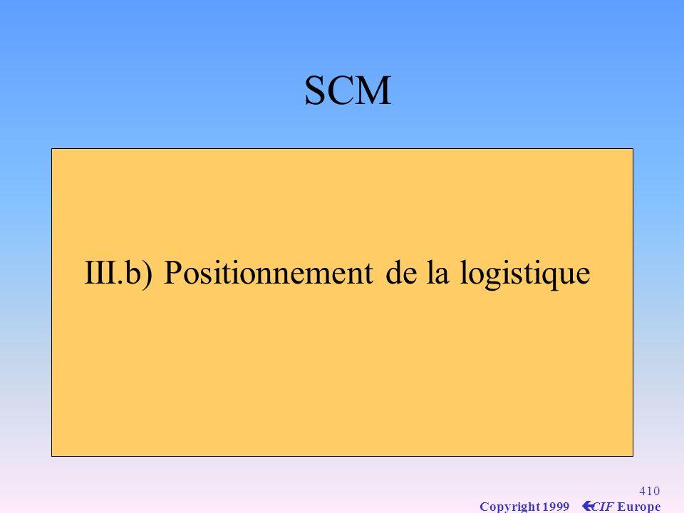 SCM III.b) Positionnement de la logistique