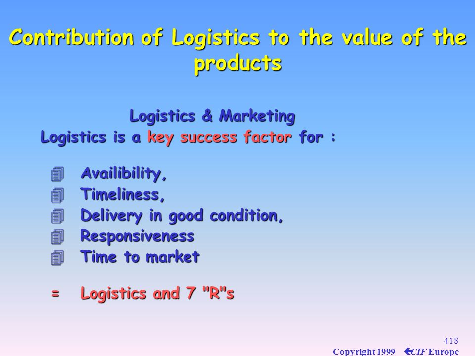 Contribution of Logistics to the value of the products
