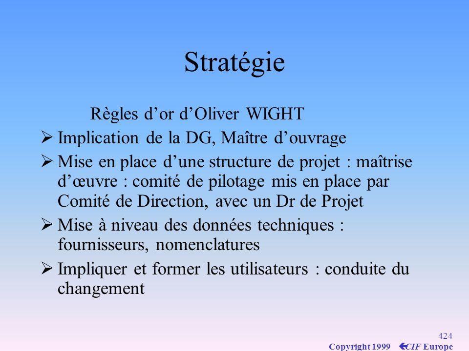 Stratégie Règles d'or d'Oliver WIGHT
