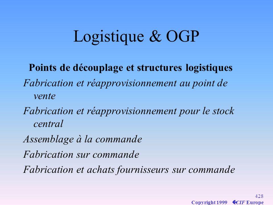 Logistique & OGP Points de découplage et structures logistiques