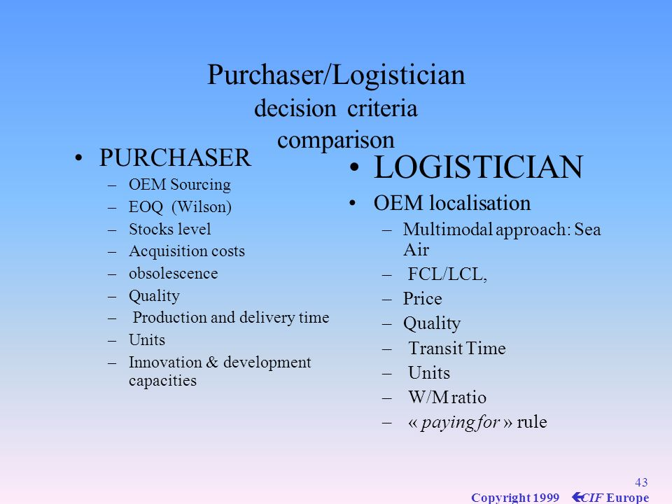 Purchaser/Logistician decision criteria comparison