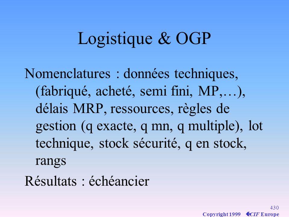 Logistique & OGP