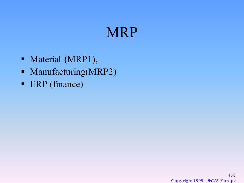 MRP Material (MRP1), Manufacturing(MRP2) ERP (finance)
