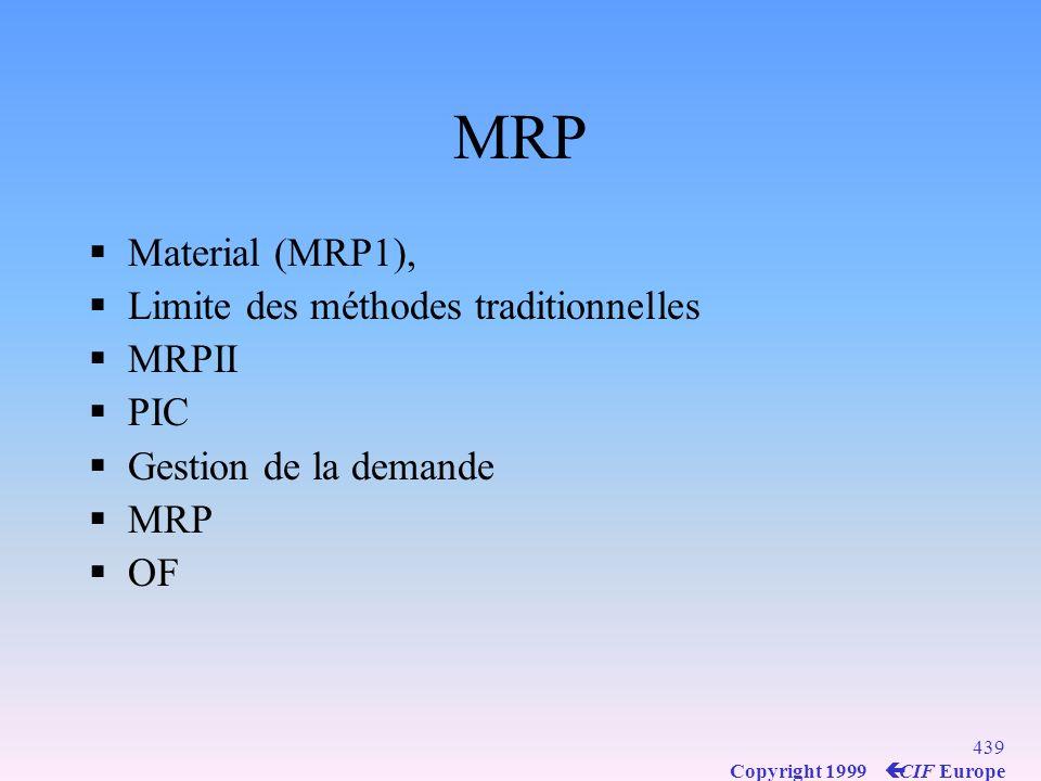 MRP Material (MRP1), Limite des méthodes traditionnelles MRPII PIC