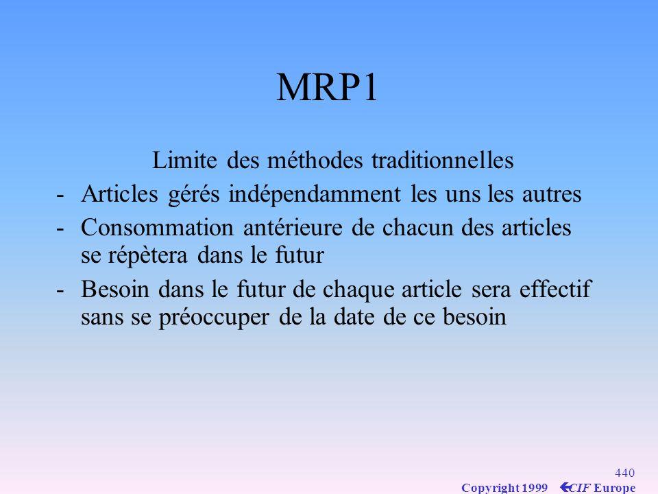 MRP1 Limite des méthodes traditionnelles