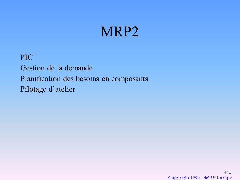 MRP2 PIC Gestion de la demande Planification des besoins en composants