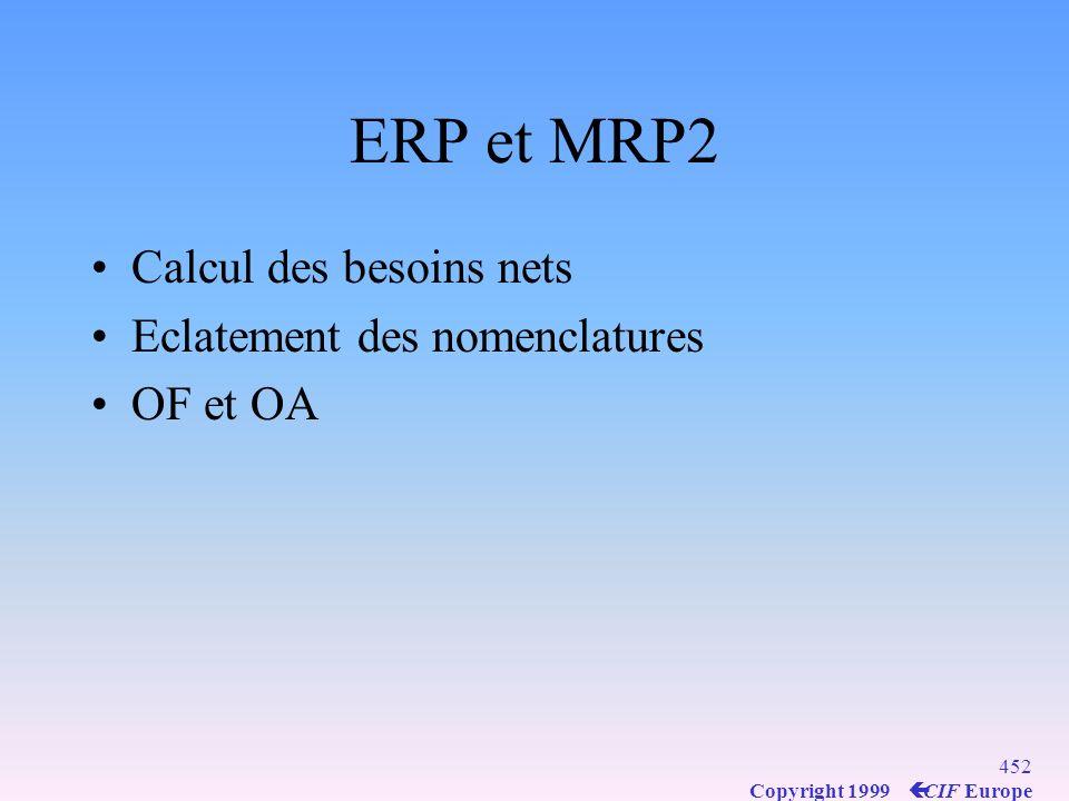 ERP et MRP2 Calcul des besoins nets Eclatement des nomenclatures