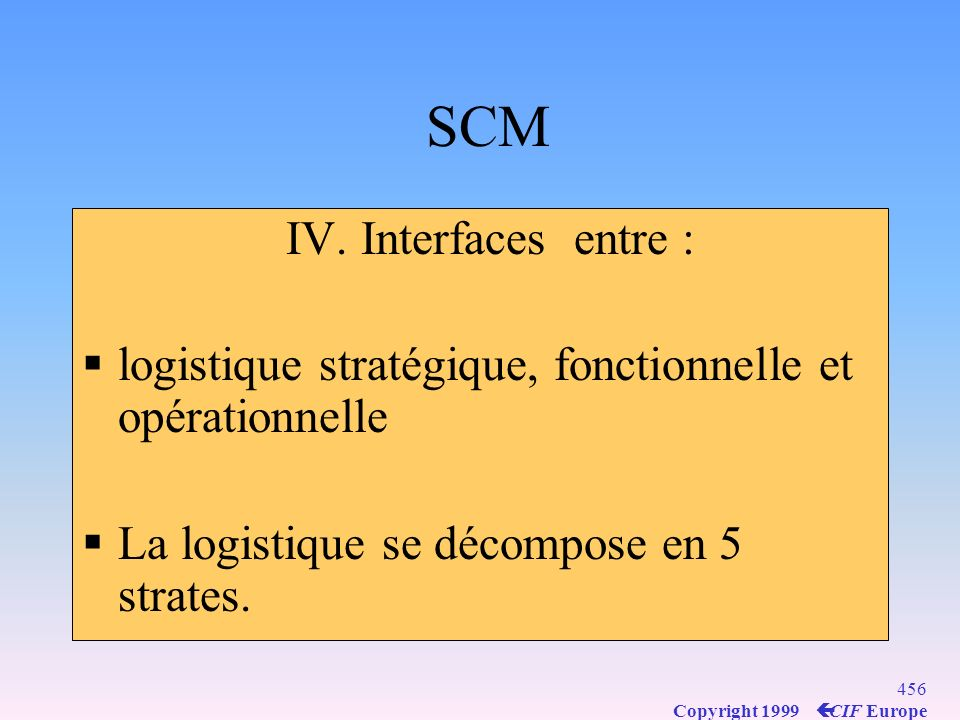 SCM IV. Interfaces entre :