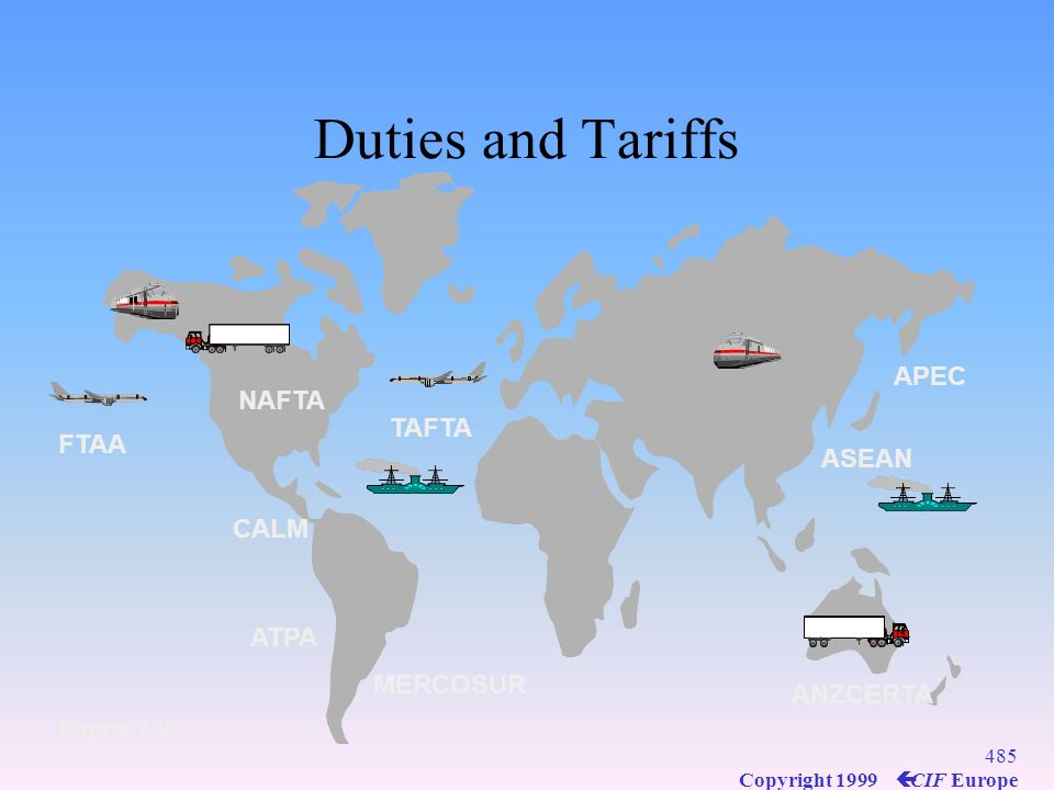 Duties and Tariffs APEC NAFTA TAFTA FTAA ASEAN CALM ATPA MERCOSUR
