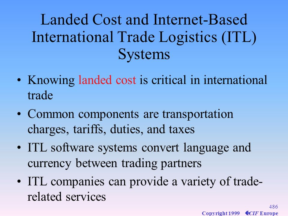 Landed Cost and Internet-Based International Trade Logistics (ITL) Systems