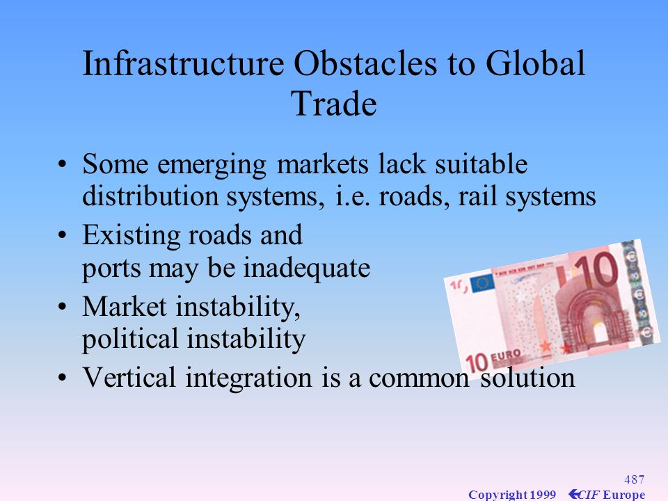 Infrastructure Obstacles to Global Trade