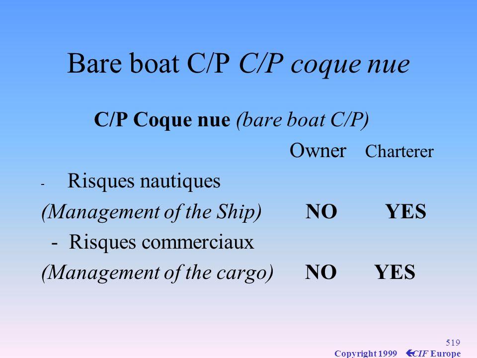 Bare boat C/P C/P coque nue