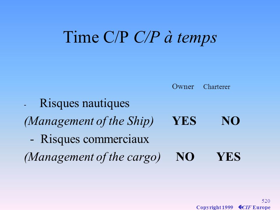 Time C/P C/P à temps Owner Charterer (Management of the Ship) YES NO
