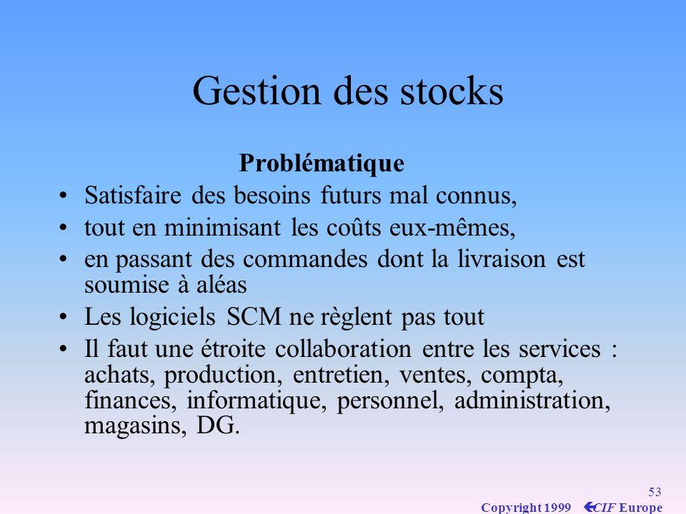 Gestion des stocks Problématique