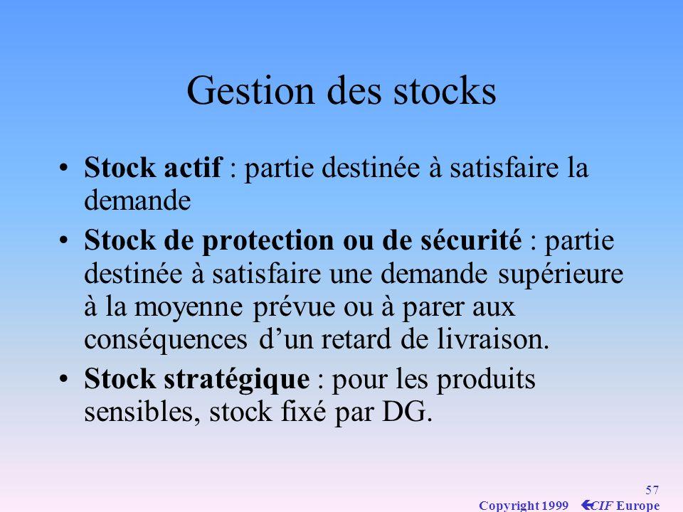 Gestion des stocks Stock actif : partie destinée à satisfaire la demande.