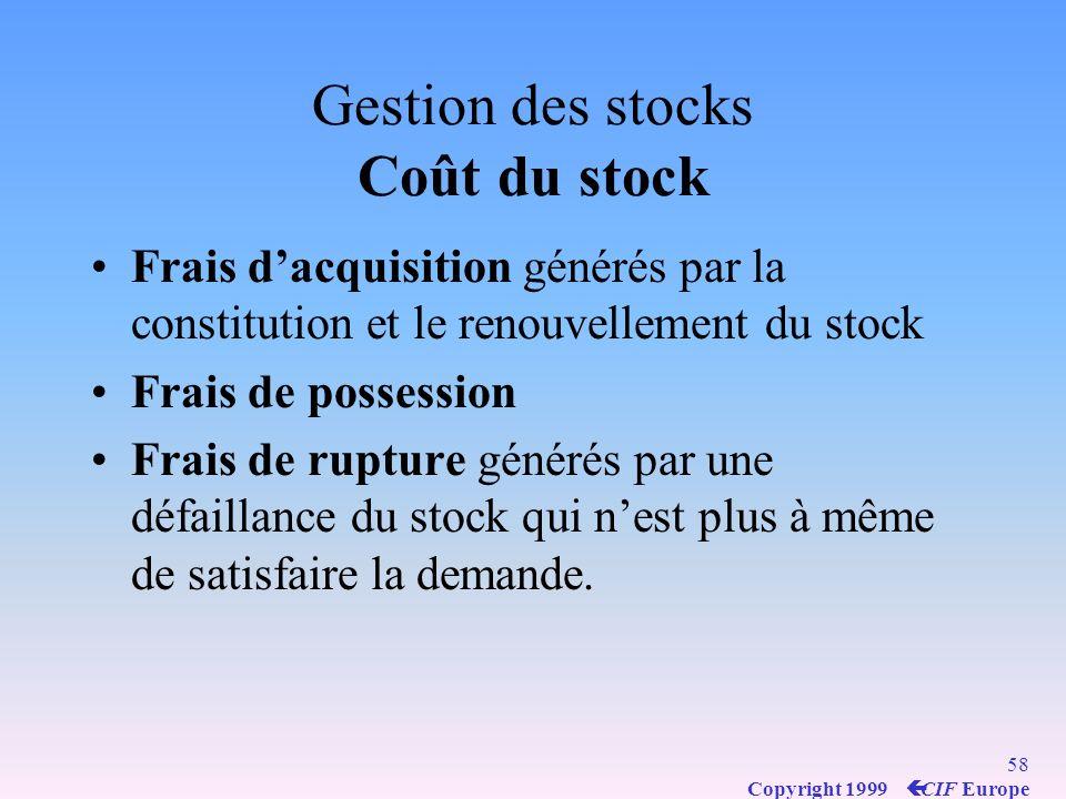 Gestion des stocks Coût du stock