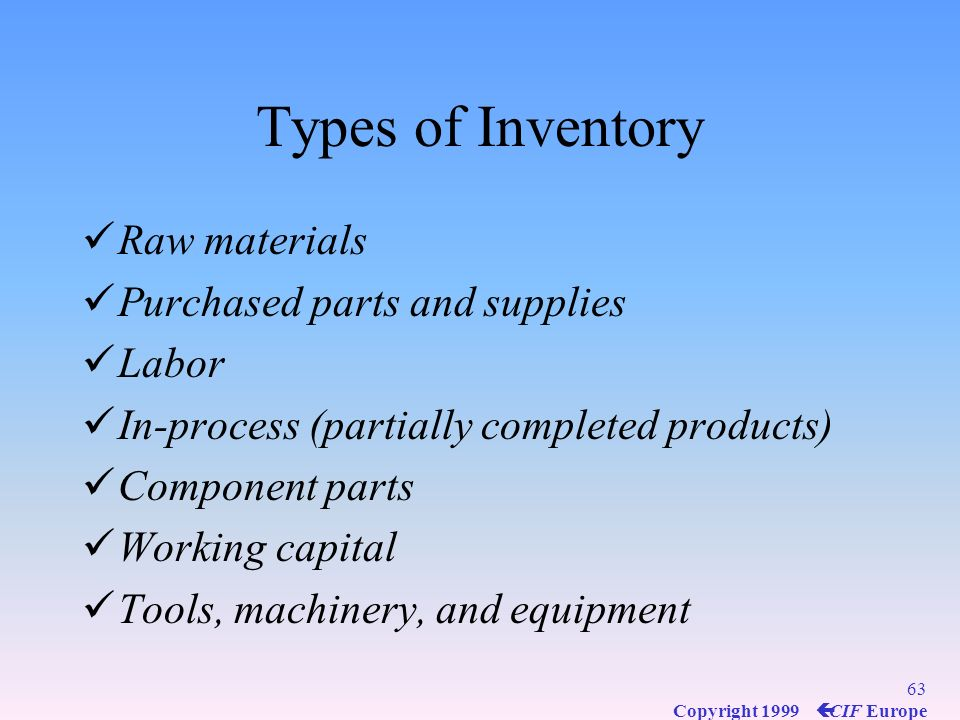 Types of Inventory Raw materials Purchased parts and supplies Labor
