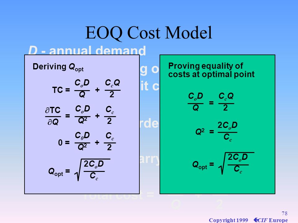 EOQ Cost Model D - annual demand Co - cost of placing order