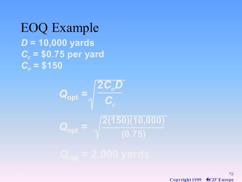 EOQ Example 2CoD Cc Qopt = Qopt = Qopt = 2,000 yards D = 10,000 yards