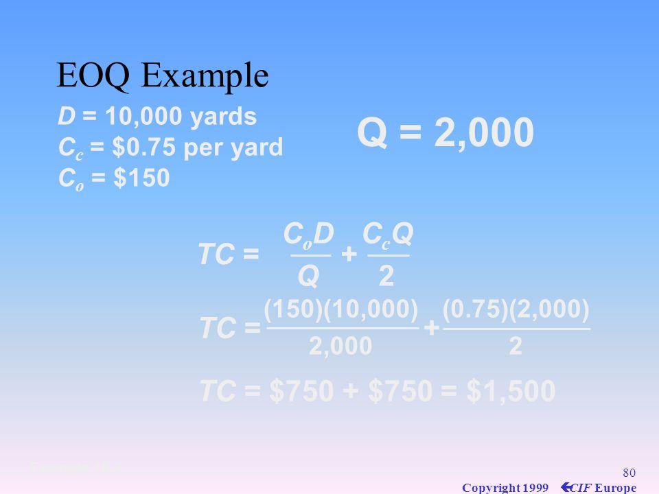 Q = 2,000 EOQ Example TC = + CoD Q CcQ 2 TC = +