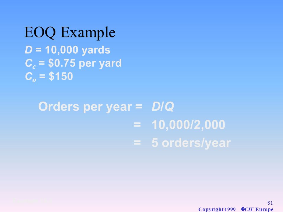 EOQ Example Orders per year = D/Q = 10,000/2,000 = 5 orders/year