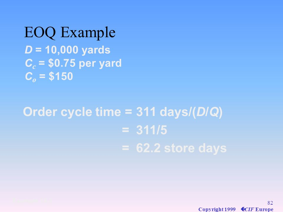 EOQ Example Order cycle time = 311 days/(D/Q) = 311/5