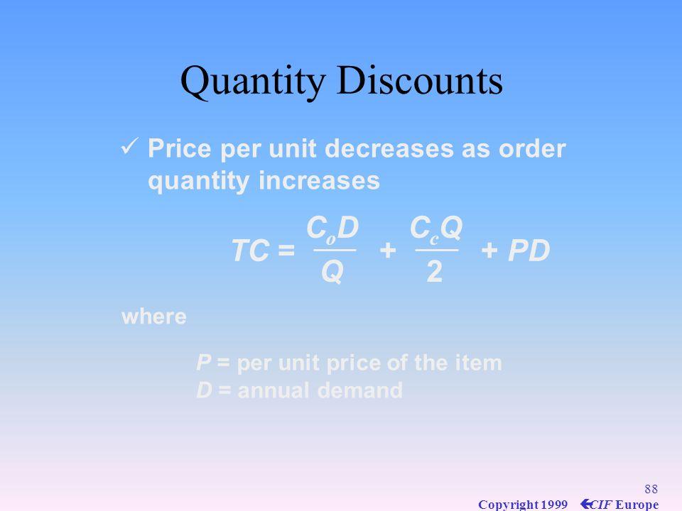 Quantity Discounts CoD Q CcQ 2 TC = + + PD