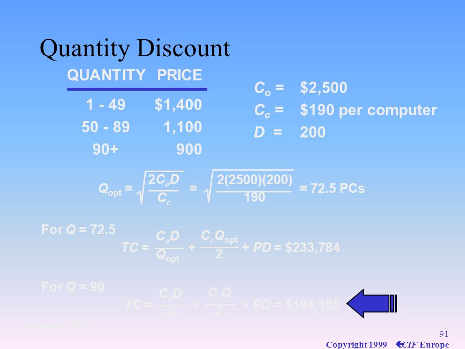 Quantity Discount QUANTITY PRICE Co = $2,500 1 - 49 $1,400
