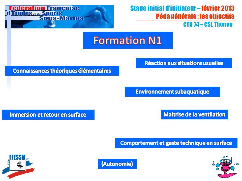 Formation N1 Stage initial d'initiateur – février 2013