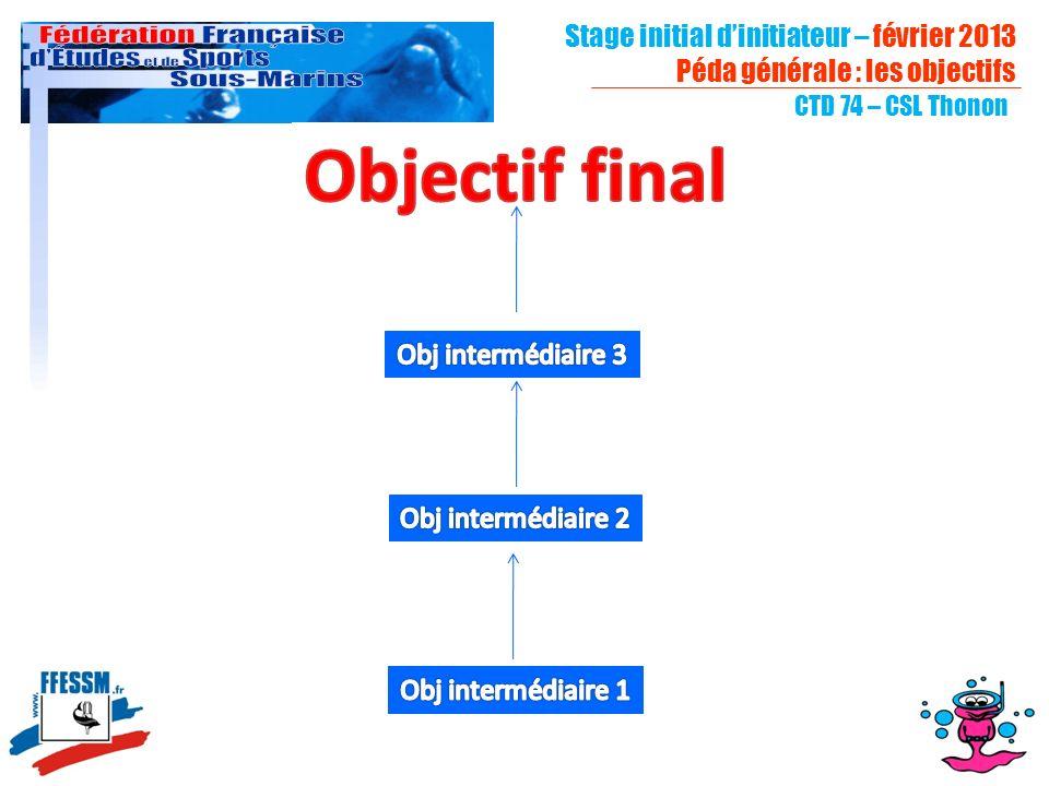 Objectif final Stage initial d'initiateur – février 2013